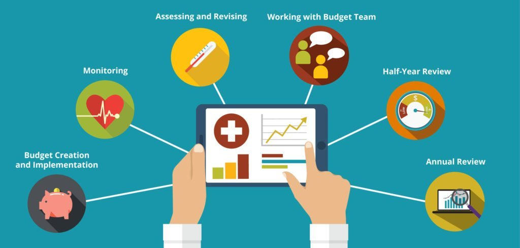 components of a budget To develop a budget based on budgeting for results and outcomes,  municipalities need to  the elements, advantages, and difficulties associated  with results.
